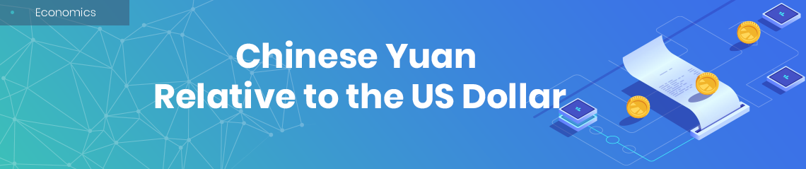 Chinese Yuan Relative to the US Dollar